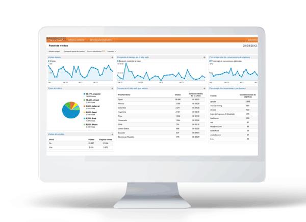 Datos de Google Analytics para optimización de conversiones